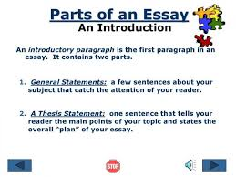 organizing essay argumentative abortion partsofanessaybodyparag  photo rallycross essay 2017 esl application example organizing an spatially partsofanessayanintrodu organizing an essay essay medium