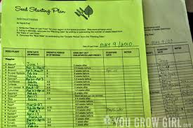 Sowing Chart You Grow Girl Seed Sowing And Planting Chart