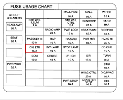 01 grand prix fuse box 01 wiring diagrams online