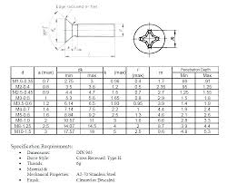 8 Wood Screw Dimensions Smartelectrician Co