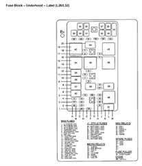 fuse box diagram grand prix questions answers pictures pontiac grand prix fuse diagram google 25998016 535myu2lxuf110cbhum5nmlk 3 0 gif