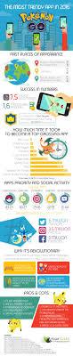 best ideas about Pokemon hacker on Pinterest   Sell pokemon     Teaching Ideas