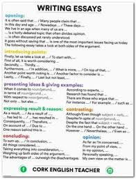 resource strategy at gsk case study buy an essay essay wrightessay essay compare and contrast topics research paper grammar check mla