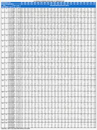 Ss Square Tube Weight Chart Pdf 63 Studious Steel Pipe Weight Per Meter Chart