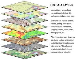 Gis portal website disclaimer documents, maps, information, and data (data) provided from this website are a public resource for general reference purposes only. Celebrating The Importance Of Spatial Data On Gis Day Ambiental Risk