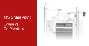 Sharepoint Online And On Premises Softwareone Blog By