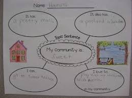 neighbourhood essay for kids my neighbourhood essay for kids