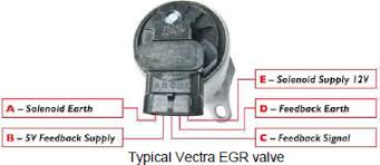 testing egr systems (exhaust gas recirculation) pt 2 news egr valve wiring diagram astra opel g note this is a typical vehicle pin out configuration but this can vary for different vehicle models always refer to correct wiring diagram