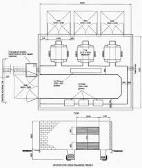 single line diagram of 110 kv olympic substation power Substation Transformer Wiring Diagram indoor distribution substation layout with 3 transformers, emf containment and more than 1 external wall Interlock Substation Diagrams