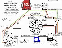 faq gas gas technical support trialforum schaltpl ne