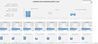 Excel Dashboard The 7 Best Excel Dashboard Templates Free Paid 2019