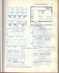 Shaker Cabinet Door Dimensions Kitchen Cabinets Dimensions 4174 Winters Texas