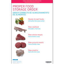 Servsafe Food Storage Chart Best Picture Of Chart Anyimage Org