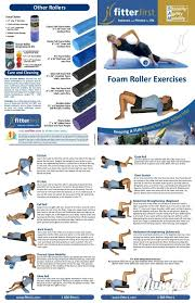 Foam Roller Exercise Chart By Fitterfirst Roller Workout