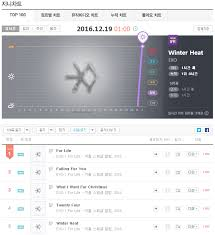 Genie Music Chart Exo Chart Records Every Track From Exos For Life Album