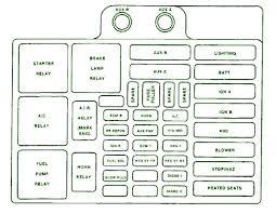 magnum fuse diagram sgpropertyengineer com magnum fuse diagram fuse diagram wiring diagram dodge magnum fuse box diagram fuse box diagram