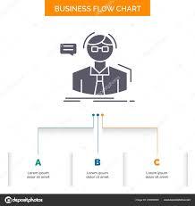 Professor Student Scientist Teacher School Business Flow