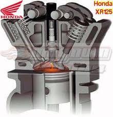 sea doo wiring diagram wiring diagram for car engine sea doo 951 engine diagram besides sea doo 1996 gtx wiring diagram together ski doo