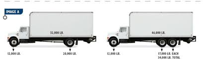 Tractor Trailer Weight Distribution Chart Calculating Commercial Vehicle Weight Distribution Payload