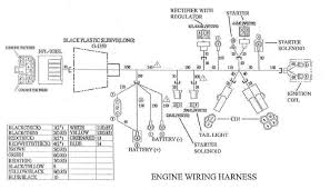 gy6 50cc wiring diagram lorestan info gy6 50cc scooter wiring diagram gy6 50cc wiring diagram