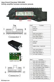 wiring diagram for 2001 jeep cherokee radio wiring diagram 1996 jeep auto shutdown relay circuit location2 wiring diagram source radio
