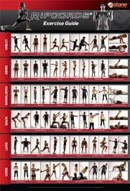 Ripcords Exercise Guide Poster Resistance Band Workout