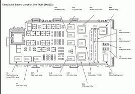 2002 ford explorer fuse box diagram wiring diagrams discernir net 2002 ford f250 fuse box diagram 2002 ford explorer fuse box diagram wiring diagrams discernir net endear