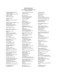 state farm insurance one plaza bloomington il 61710 raipurnews