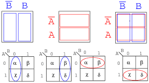 Boolean Venn Diagram Generator Lessons In Electric Circuits Volume Iv Digital Chapter 8