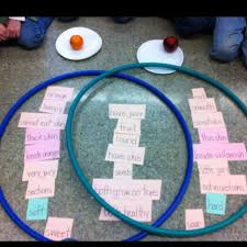 best compare and contrast ideas in contrast to  a fun compare contrast activity