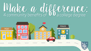 your education makes a difference community benefits of a  your education makes a difference 4 community benefits of a college degree