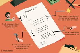 Cover Letter Font How To Choose The Right Font And Size For Cover Letters