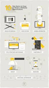 Web Design Specification Document Example 10 Key Items On How To Write A Website Specification