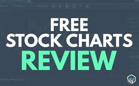 Free Stock Charts Review Software Reviews Stock Charts