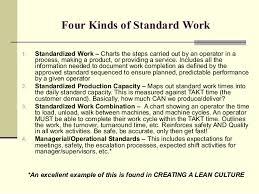 Standard Work Chart Example Standard Work
