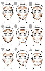 How To Contour For A Slimmer Face Round Face Face Shapes