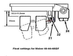 pocket bike wiring diagrams images in addition jeep wrangler wiring diagram on weber wiring diagrams