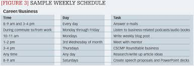 sample meeting schedule figure 3 sample weekly schedule a five point plan for meeting
