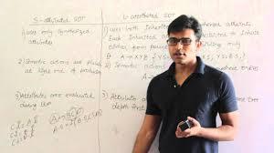 Inherited Attributes In Compiler Design Compiler Design Lecture 19 S Attributed And L Attributed Definitions