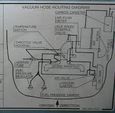 911 3 2 carrera vacuum hose disconnected pelican parts technical bbs this is the diagram pasted to my engine lid