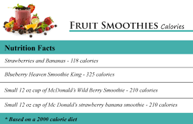 Smoothie King Nutrition Chart How Many Calories In Fruit Smoothies How Many Calories Counter