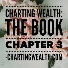 Charting Wealth The Book Chapter 3 Learn To Read Stock Charts