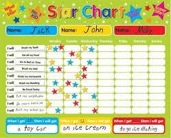 How To Use A Reward Chart Katlyn Truskolaski Katlyntruskolas On Pinterest