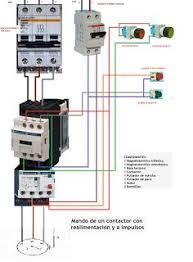 rated characteristics of electrical contactors electro magnetic esquemas eléctricos mando de un contactor con realimentacion y a impul