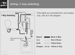4 position rotary switch wiring diagram wiring diagram for you • abb onv30pb rotary switch wiring diagram trusted wiring diagram rh 12 2 gartenmoebel rupp de 4