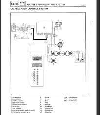 transfer pump yamaha 200 hpdi oil transfer pump yamaha 200 hpdi oil transfer pump repair manual for jf405e automatic