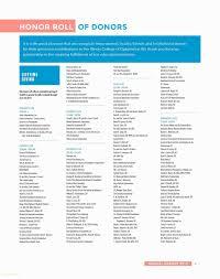 Gantt Chart Template Excel Mac Of Lexington Medical Center