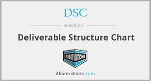 Deliverable Structure Chart Dsc Deliverable Structure Chart