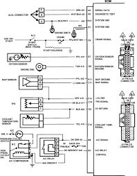 1986 chevy s 10 wiring diagrams electrical drawing wiring diagram \u2022 1975 chevy truck steering column wiring diagram 1986 chev s 10 ignition wiring wire center u2022 rh 144 202 61 13 1983 chevy wiring diagram 1983 chevy truck wiring diagram