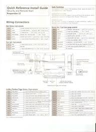 wiring information needed for remote start alarm install my markup of the python schematic based on directwire info